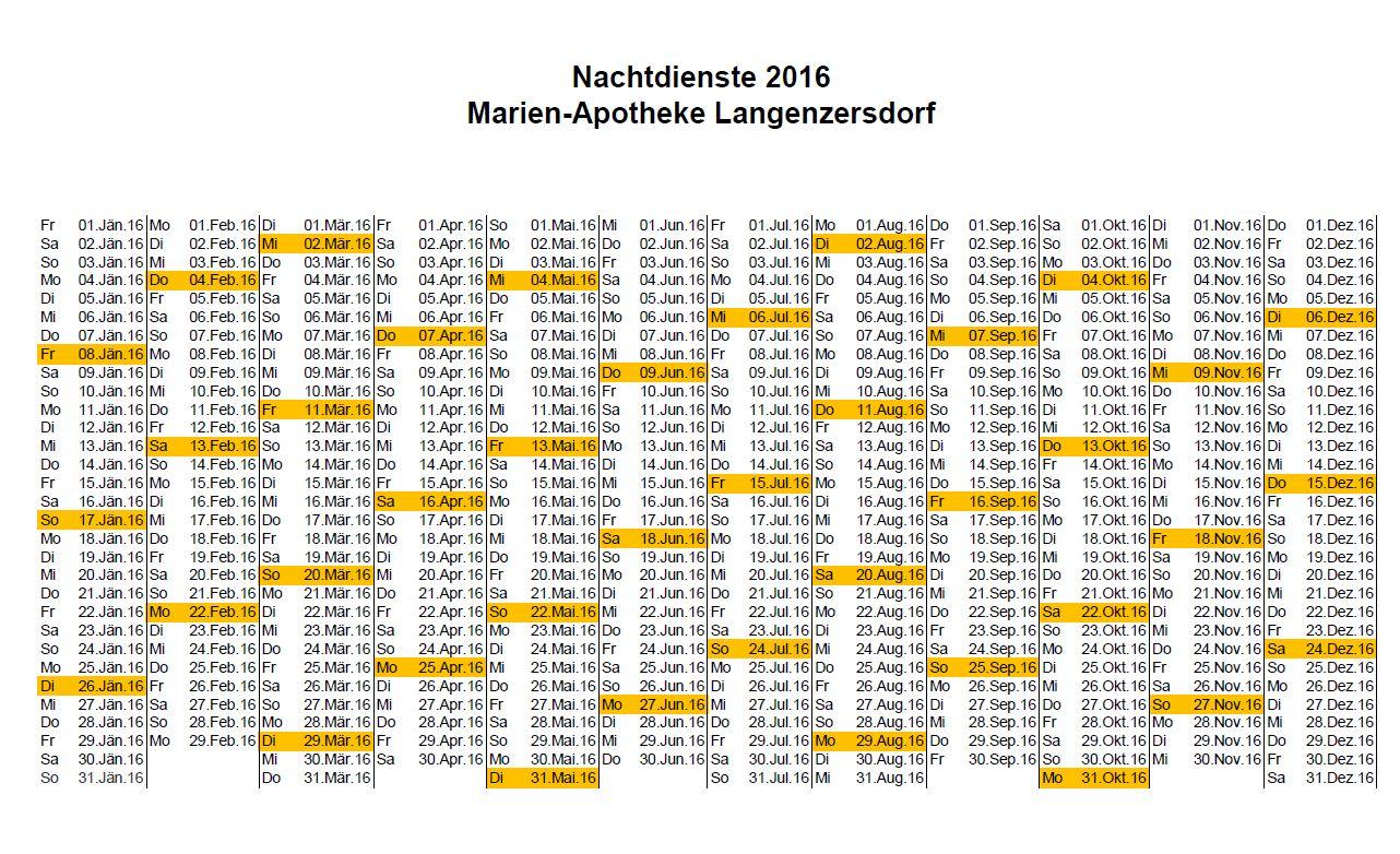 Apotheken-Nachdienste-2016